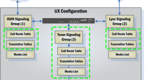 How to connect tenor AX to Lync Server